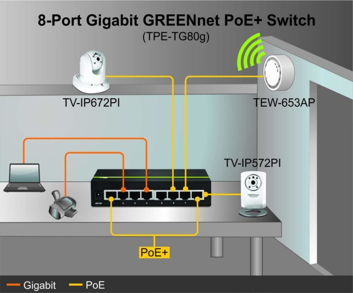 Trendnet TPE-TG80G 8 Port Gigabit GREENnet PoE Switch